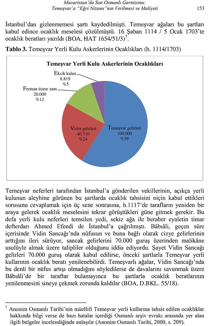 omer turkiyat