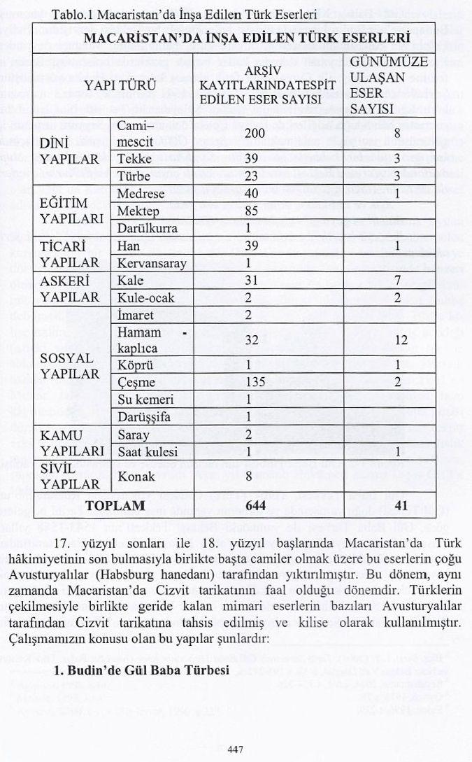 Macaristan Mehmet_Emin_6
